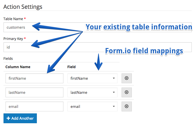 Form io Help | User's Guide